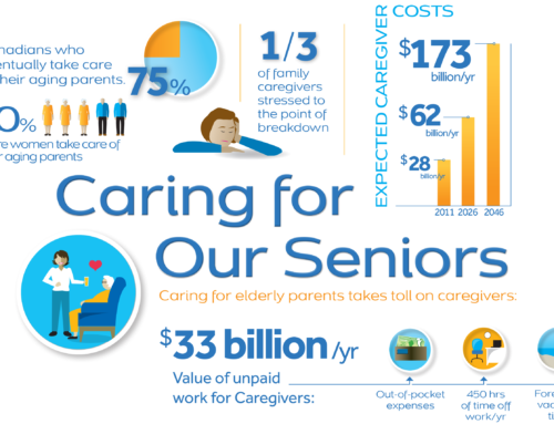 Caring for our Seniors by Bedford